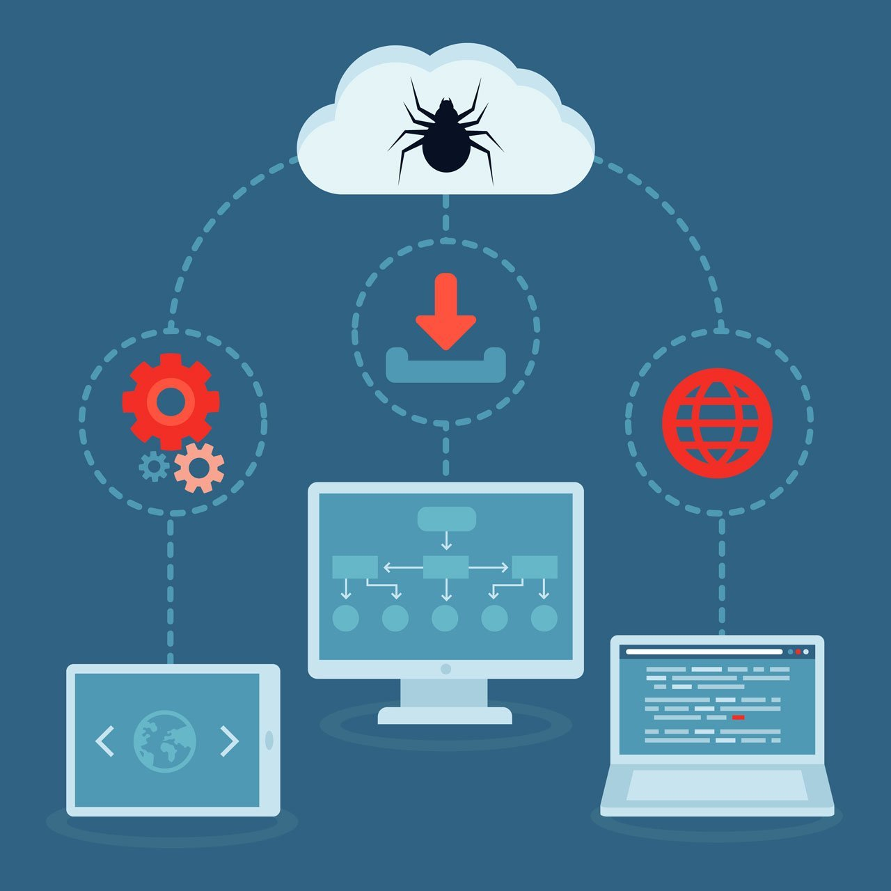 What are Spyware and Adware?